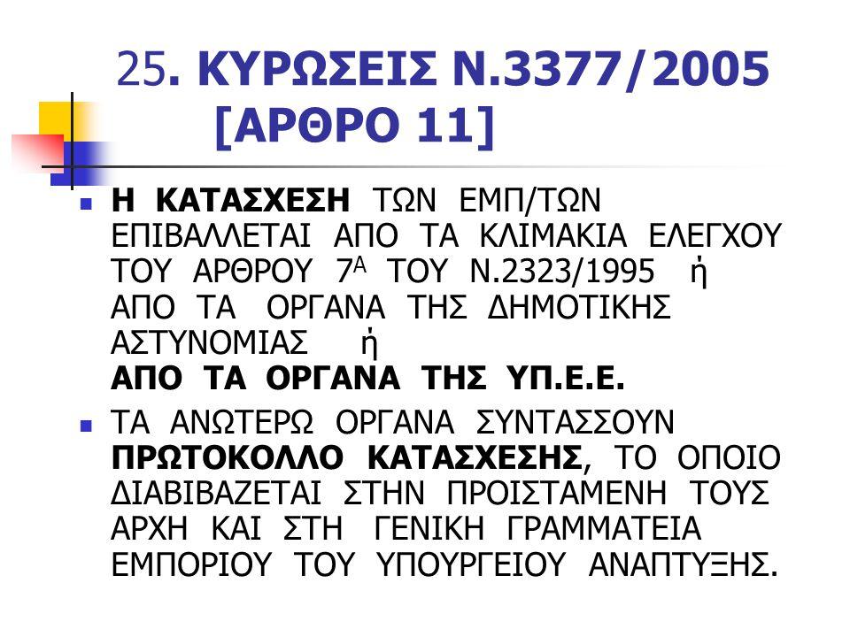 25. ΚΥΡΩΣΕΙΣ Ν.3377/2005 [ΑΡΘΡΟ 11]